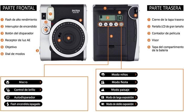 Uso y botones de la cámara lomográfica